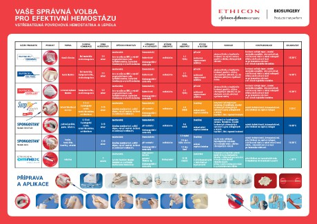 Biosurgicals Wall Chart2